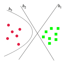 Decision boundaries admitted by a representation